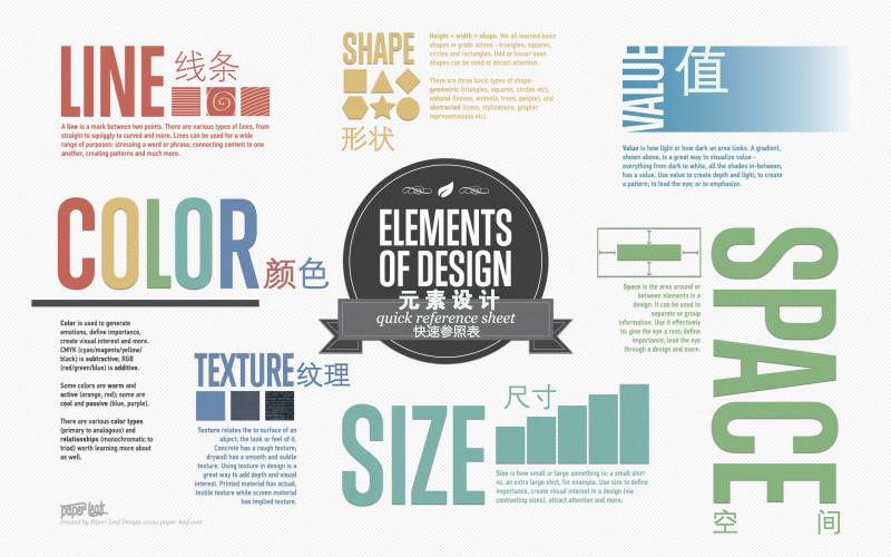 平面设计师需要知道的10幅数据图